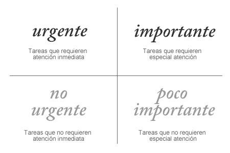 urgente_y_no